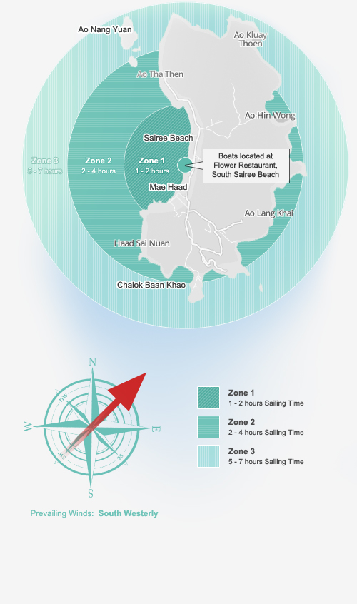 Hourlyzones_infographic
